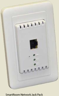 Panoptic Technology, SmartRoom Network Jacks